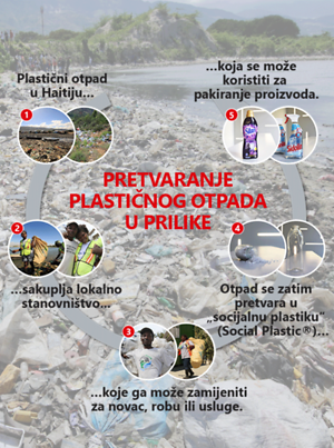 HR_Infographic-_1960px_-PlasticBank