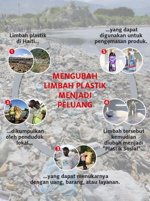 BAHASA_Infographic-PlasticBank_1960px