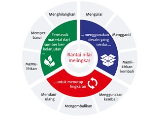 BAHASA_Packaging-Strategy