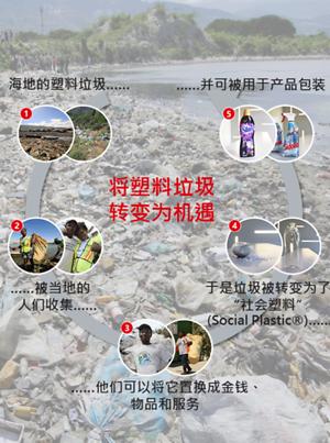 CN_Infographic-PlasticBank_1960px