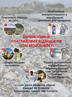 UA_Infographic-PlasticBank_1960px