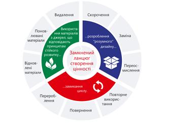 UA_Packaging-Strategy