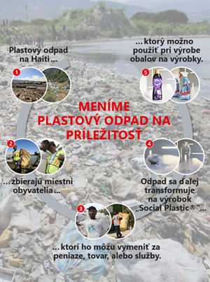 SK_Infographic-PlasticBank_1960px