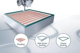 Die individuellen Lösungen von Henkel und Sonderhoff aus einer Hand decken die Wertschöpfungskette der Filterherstellung ab.