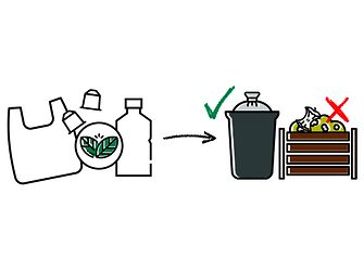 The right way to recycle