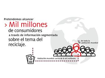 2019-10-henkel_infographic_sustainable_packaging_targets-spanisch-ar-cl-image2 (1)