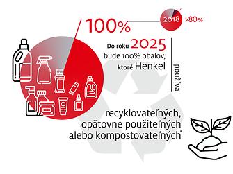 2019-10-henkel_infographic_sustainable_packaging_targets-sk-image1