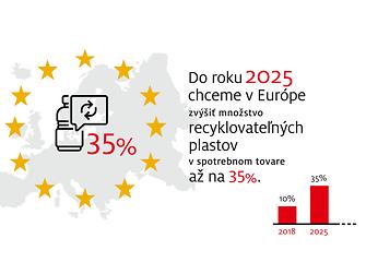 2019-10-henkel_infographic_sustainable_packaging_targets-sk-image2