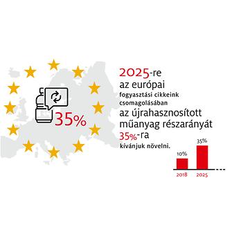 2019-10-henkel_infographic_sustainable_packaging_targets-hu-image2