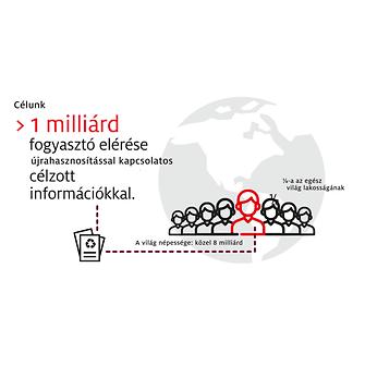 2019-10-henkel_infographic_sustainable_packaging_targets-hu-image3