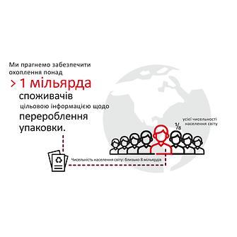 2019-10-henkel_infographic_sustainable_packaging_targets-ua-ukrainian-image3