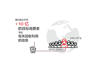 2019-10-henkel_infographic_sustainable_packaging_targets-chinese-china-image2