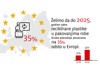 2019-10-henkel_infographic_sustainable_packaging_targets-2-rs