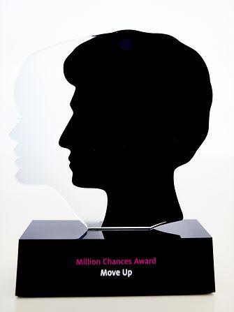 Schwarzkopf Million Chances Award 2019