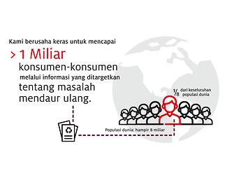 2019-10-henkel_infographic_sustainable_packaging_targets-bahasa-indonesia-image2 (1)