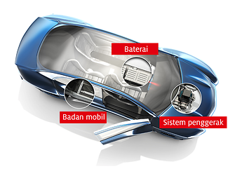 Car-Overview-ID.png